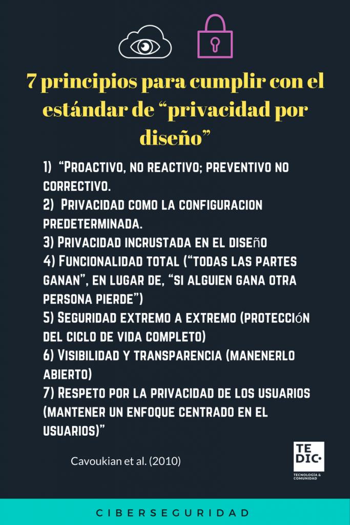 7-principios-para-la-privacidad-por-diseno