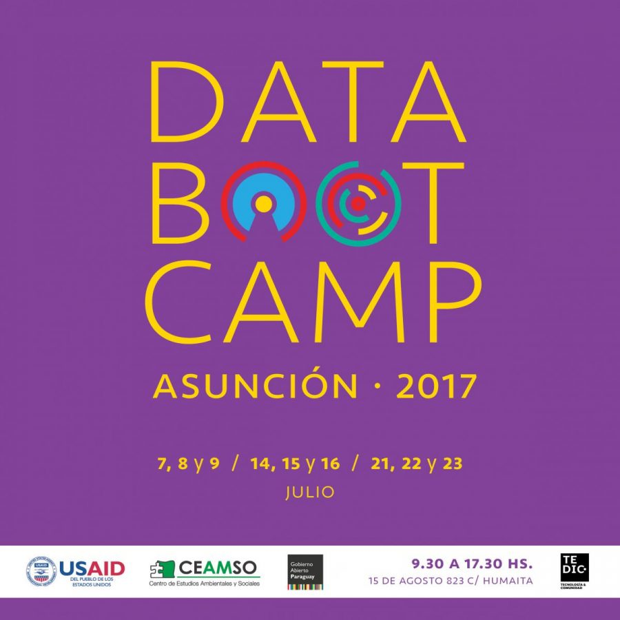 Flyers-Databootcamp