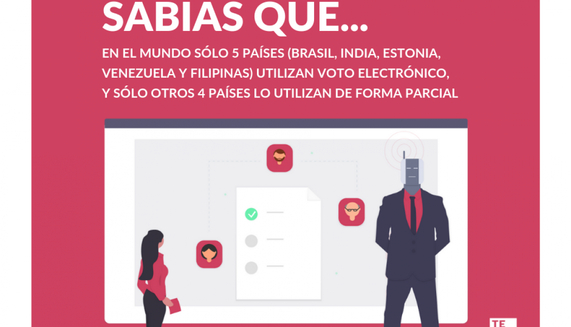 Imagen voto electrónico y cantidad de paises en los cuáles se implementa