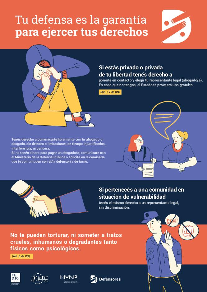 Un flyer para la campaña Defensores. Se comparten las leyes que protegen a la persona detenida y que la tortura está prohibida en Paraguay.