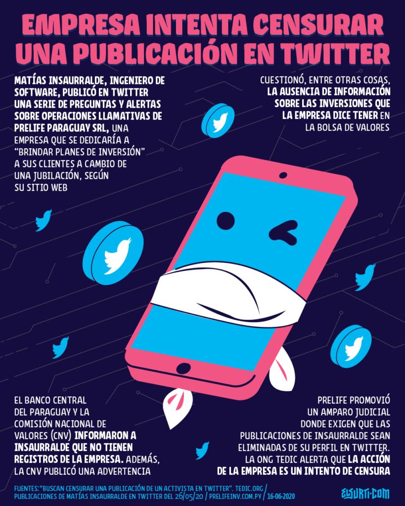Empresa intenta censurar una publiación en Twitter